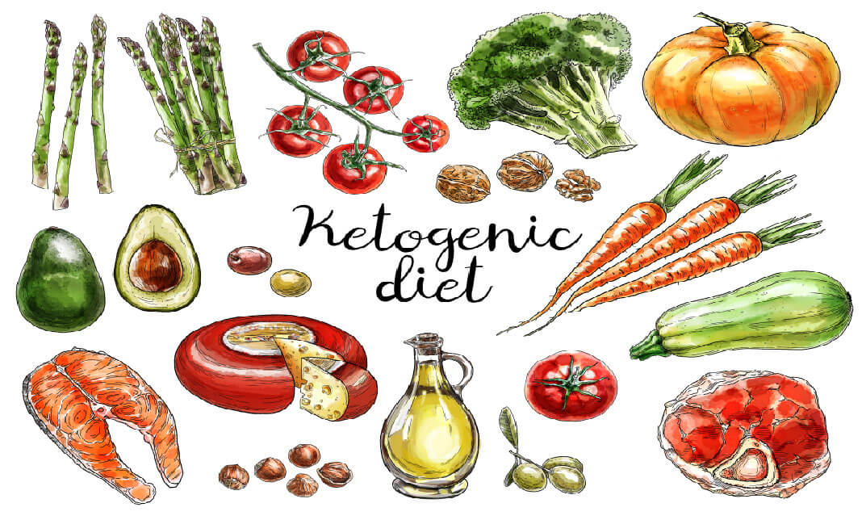 Ketogenic Diet Mastery